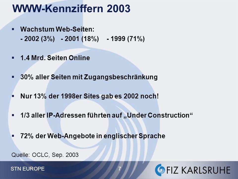 WWW-Kennziffern 2003 Wachstum Web-Seiten: