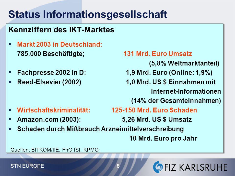 Status Informationsgesellschaft