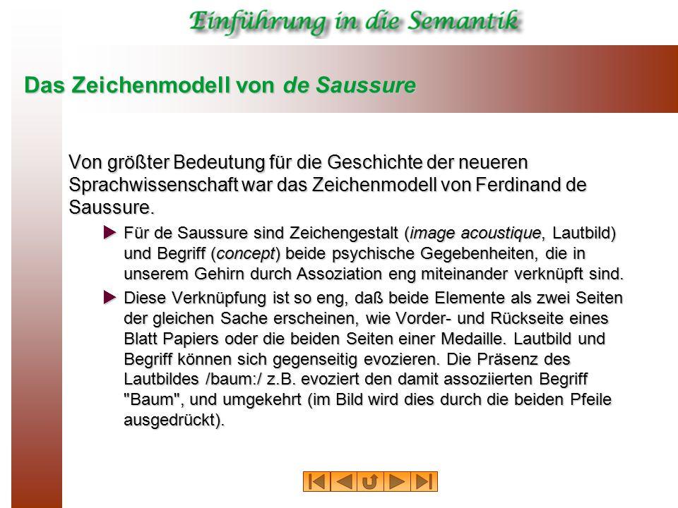 Das Zeichenmodell von de Saussure