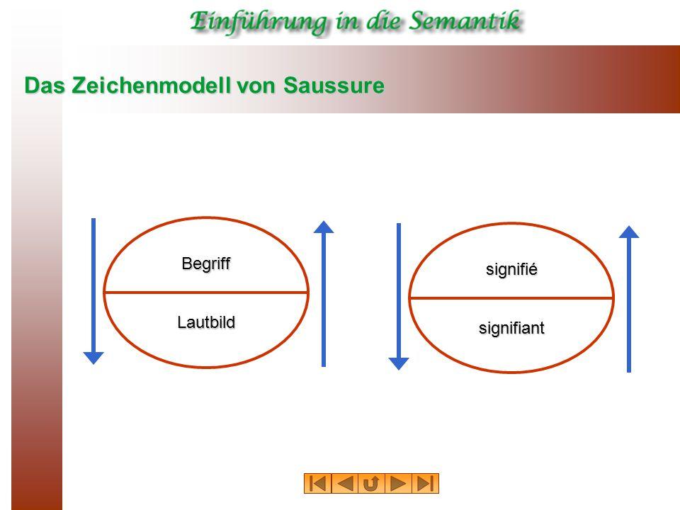 Das Zeichenmodell von Saussure