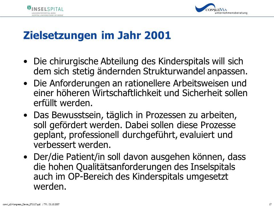 Zielsetzungen im Jahr 2001 Die chirurgische Abteilung des Kinderspitals will sich dem sich stetig ändernden Strukturwandel anpassen.