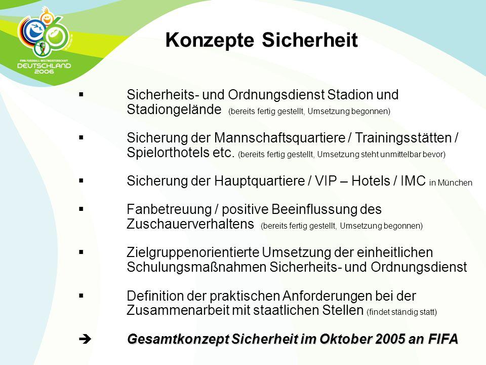 Konzepte Sicherheit Sicherheits- und Ordnungsdienst Stadion und Stadiongelände (bereits fertig gestellt, Umsetzung begonnen)