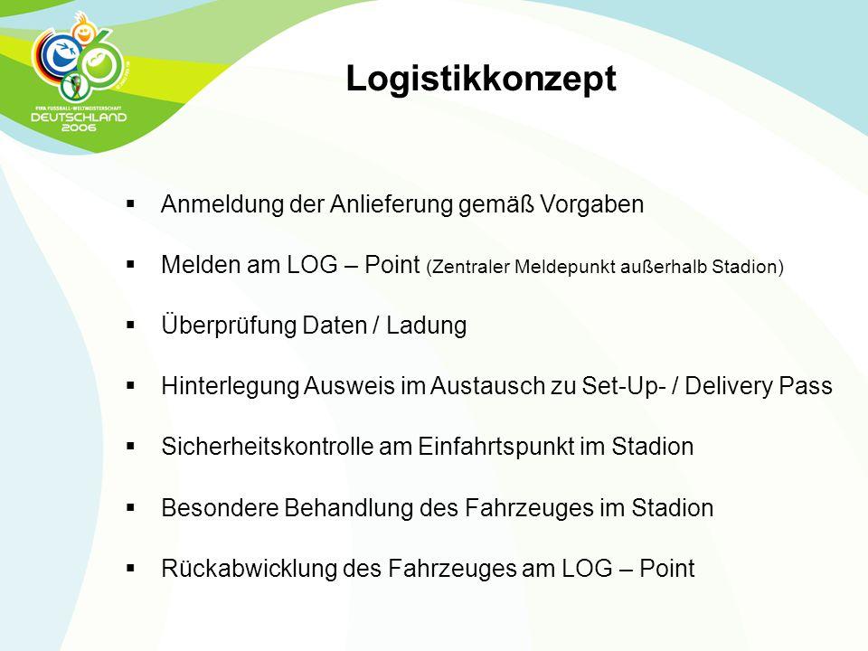 Logistikkonzept Anmeldung der Anlieferung gemäß Vorgaben
