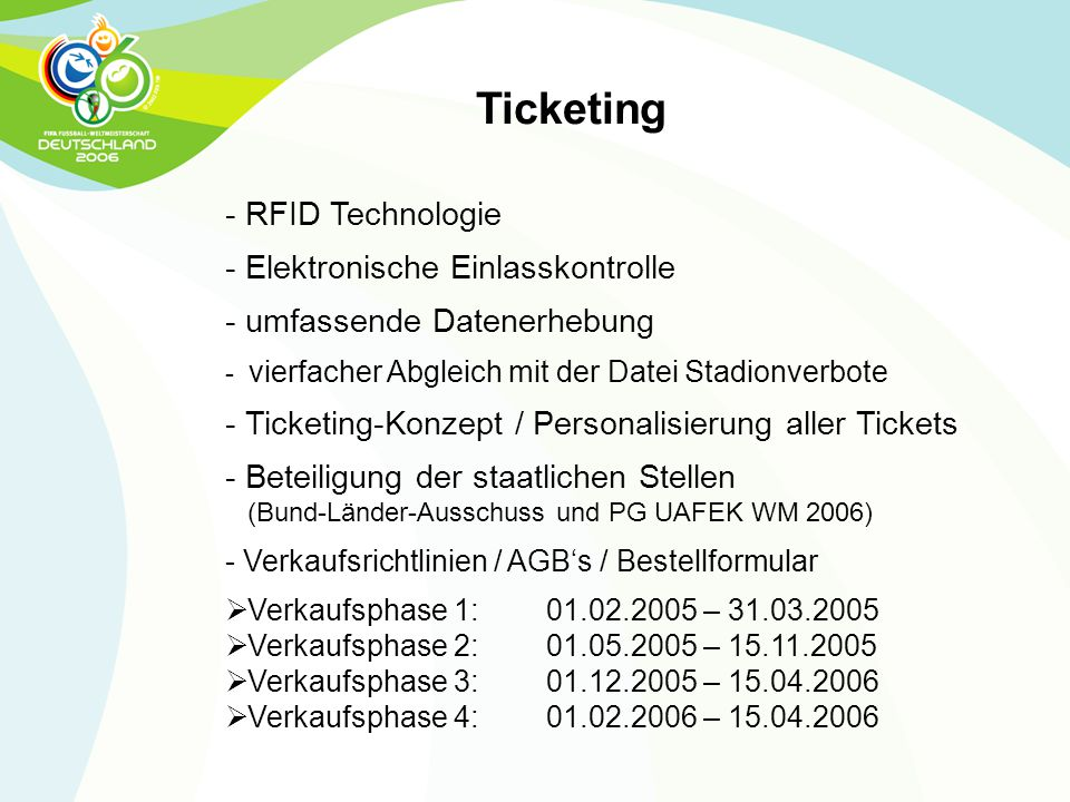 Ticketing RFID Technologie Elektronische Einlasskontrolle
