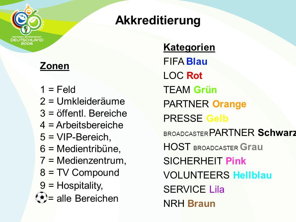Akkreditierung Kategorien FIFA Blau LOC Rot Zonen TEAM Grün
