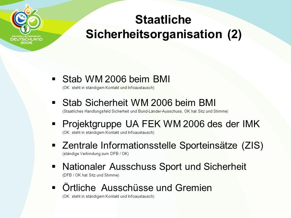 Staatliche Sicherheitsorganisation (2)