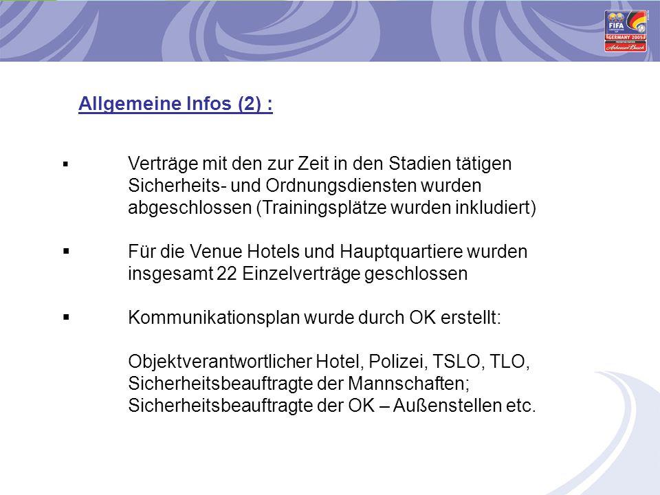 Allgemeine Infos (2) :