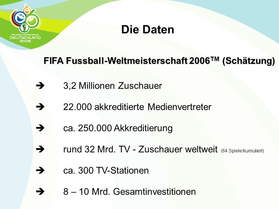 FIFA Fussball-Weltmeisterschaft 2006TM (Schätzung)