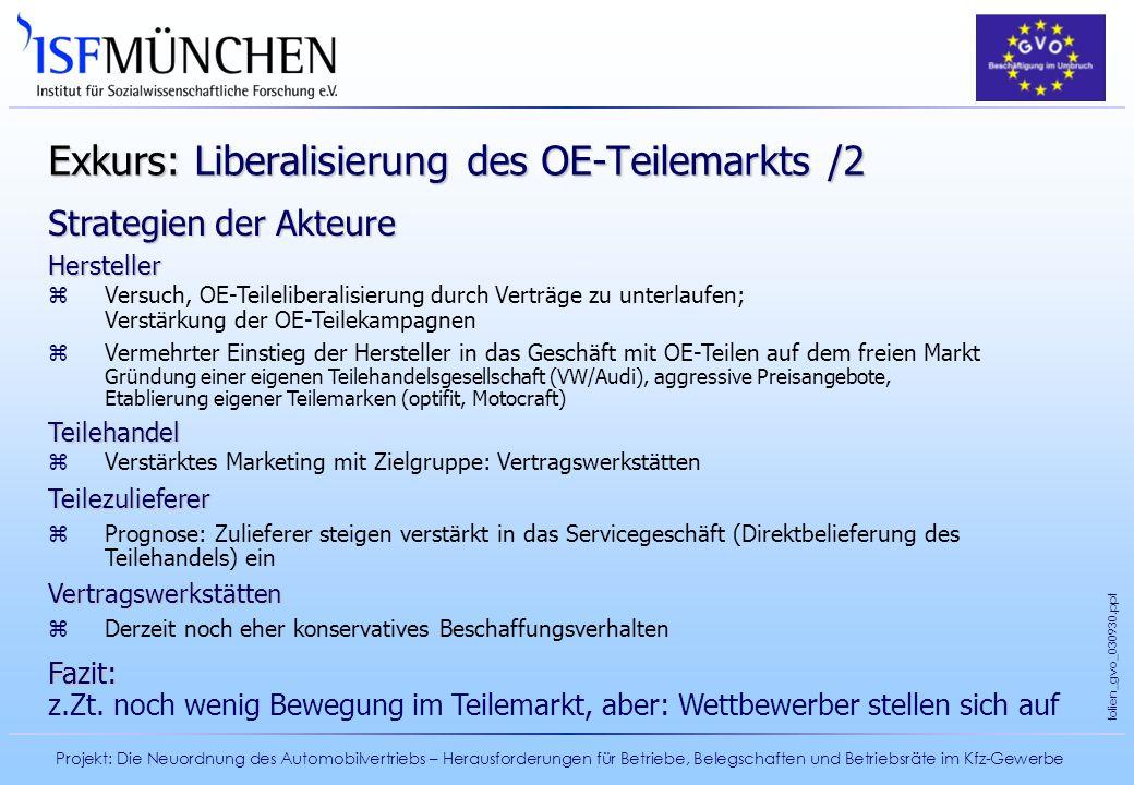 Exkurs: Liberalisierung des OE-Teilemarkts /2
