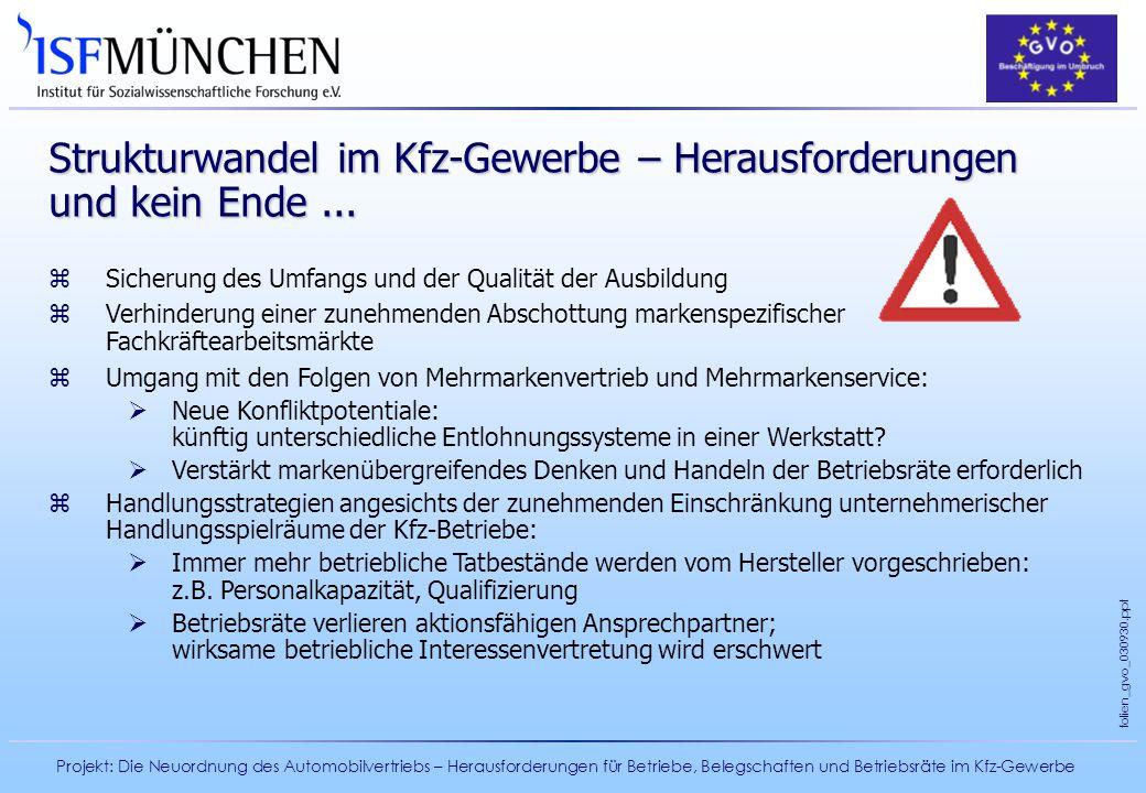 Strukturwandel im Kfz-Gewerbe – Herausforderungen und kein Ende ...