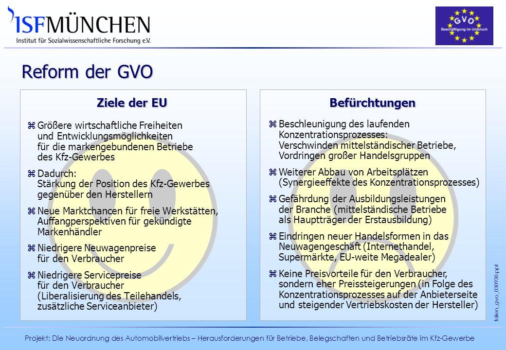 Reform der GVO Ziele der EU Befürchtungen