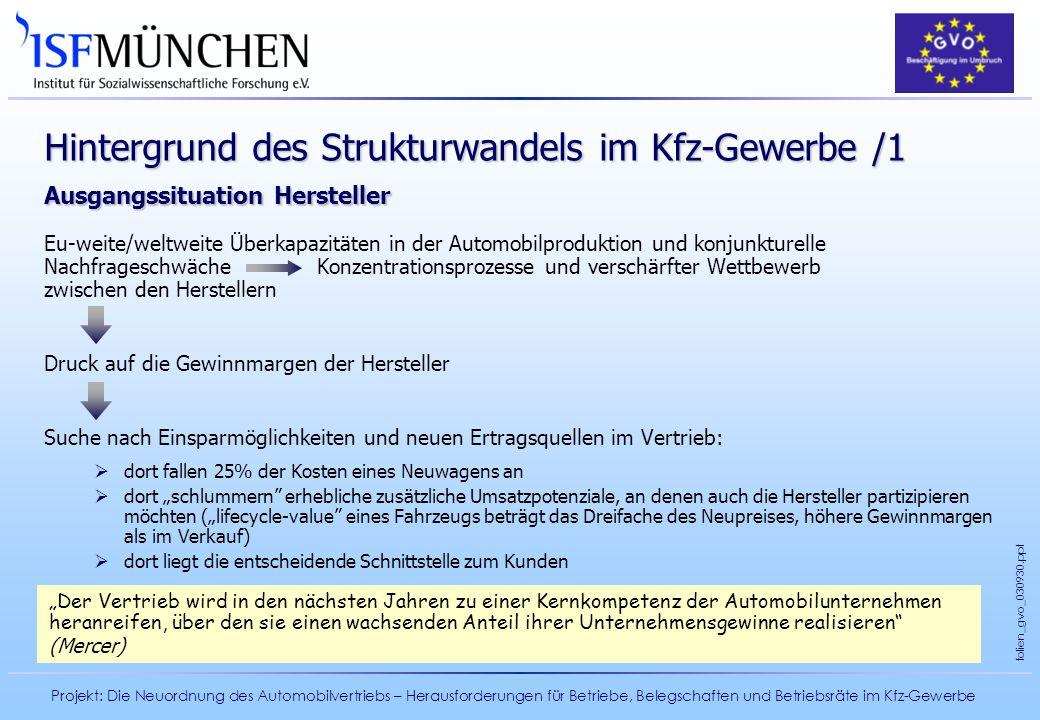 Hintergrund des Strukturwandels im Kfz-Gewerbe /1