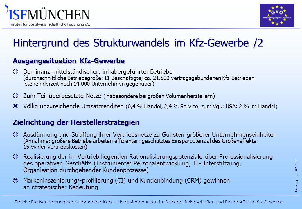 Hintergrund des Strukturwandels im Kfz-Gewerbe /2