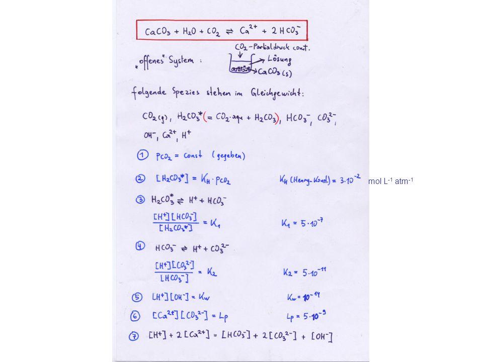 mol L-1 atm-1
