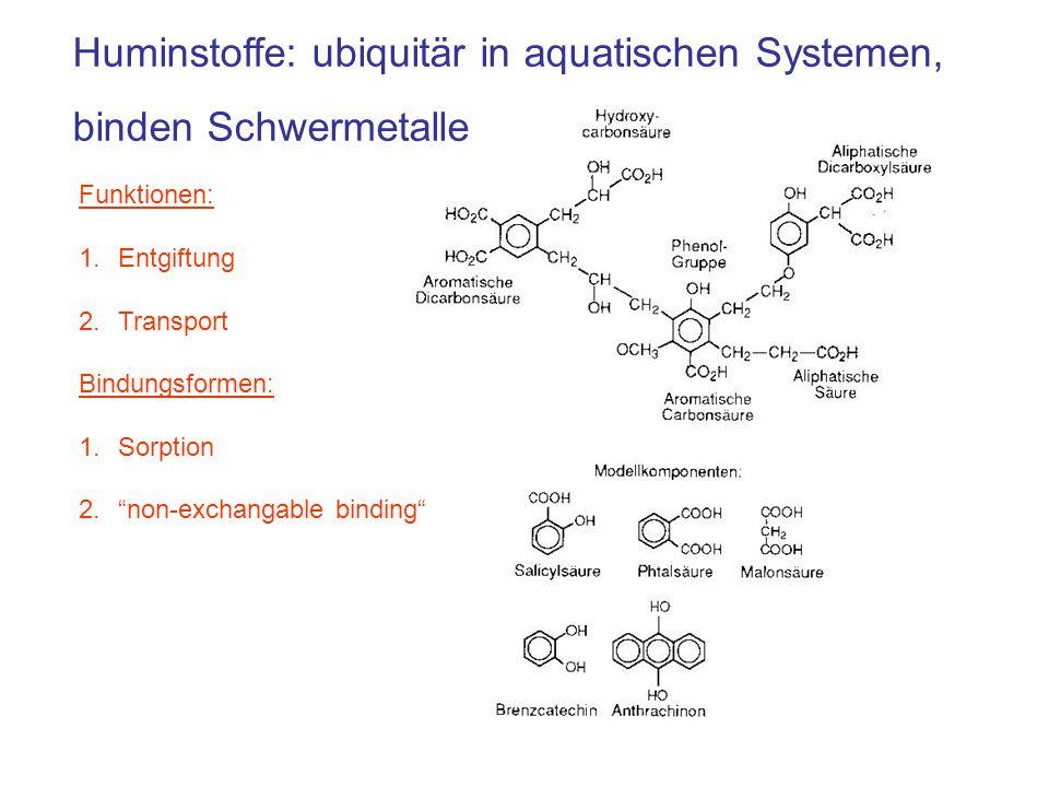 Huminstoffe: ubiquitär in aquatischen Systemen, binden Schwermetalle