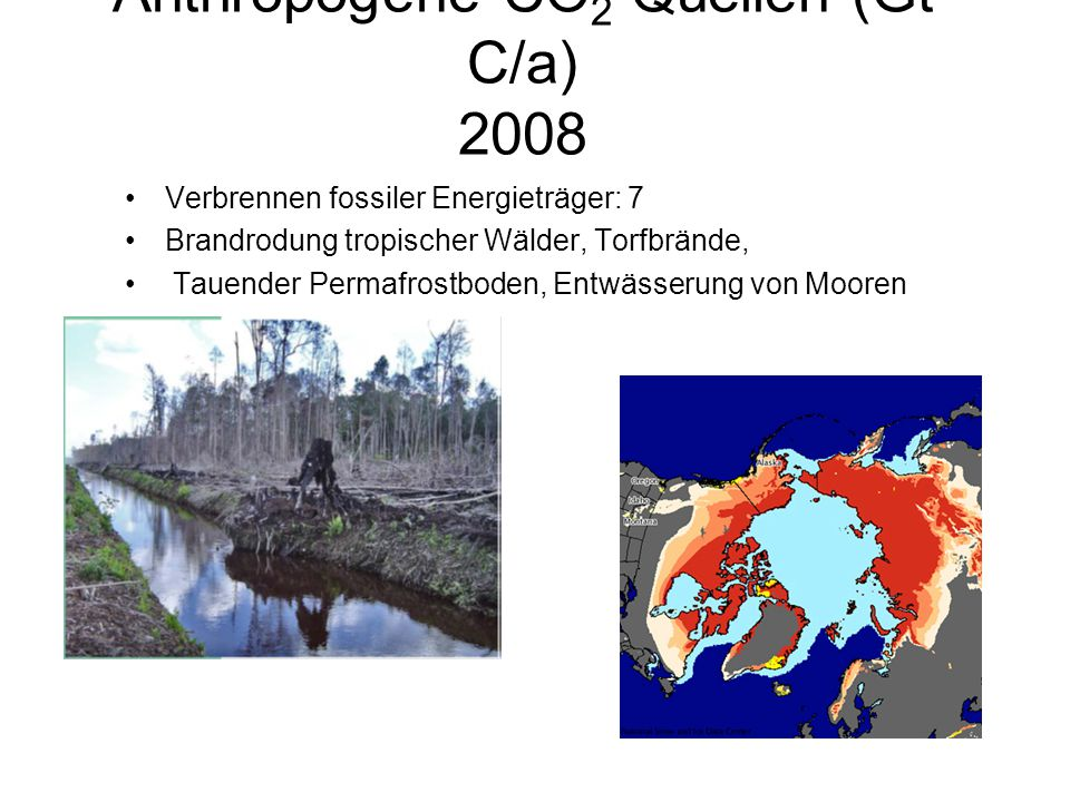Anthropogene CO2 Quellen (Gt C/a) 2008