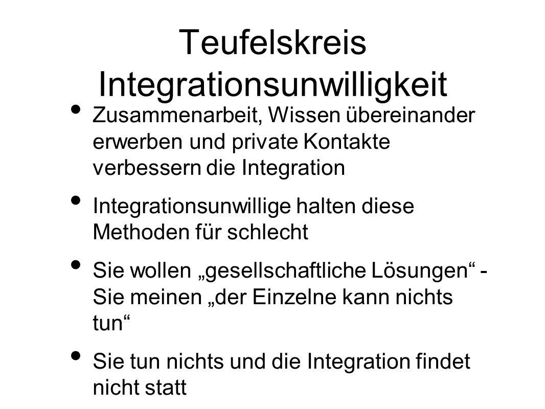 Teufelskreis Integrationsunwilligkeit