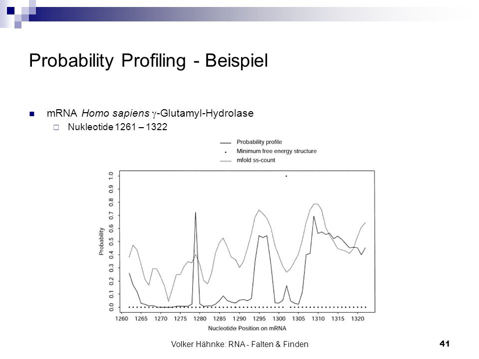 Probability Profiling - Beispiel