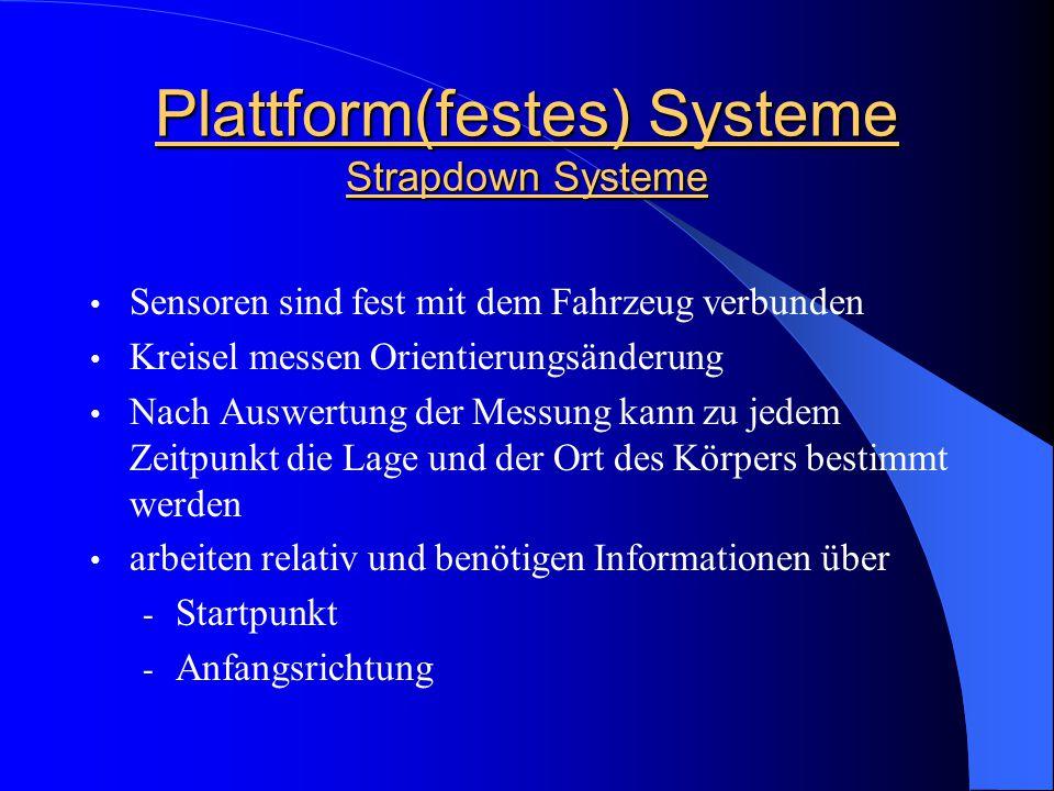 Plattform(festes) Systeme Strapdown Systeme