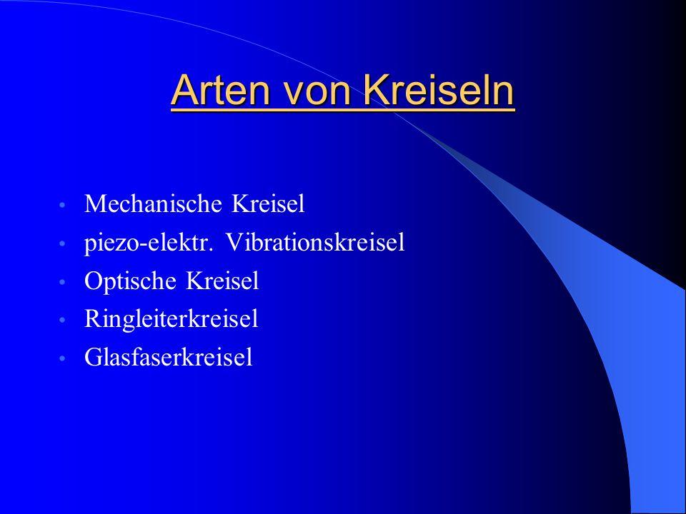 Arten von Kreiseln Mechanische Kreisel piezo-elektr. Vibrationskreisel