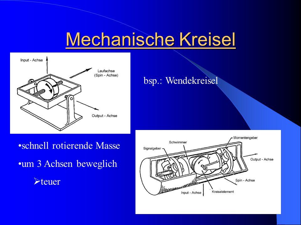 Mechanische Kreisel bsp.: Wendekreisel schnell rotierende Masse