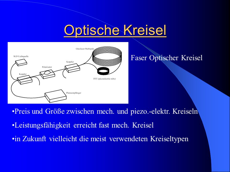 Optische Kreisel Faser Optischer Kreisel