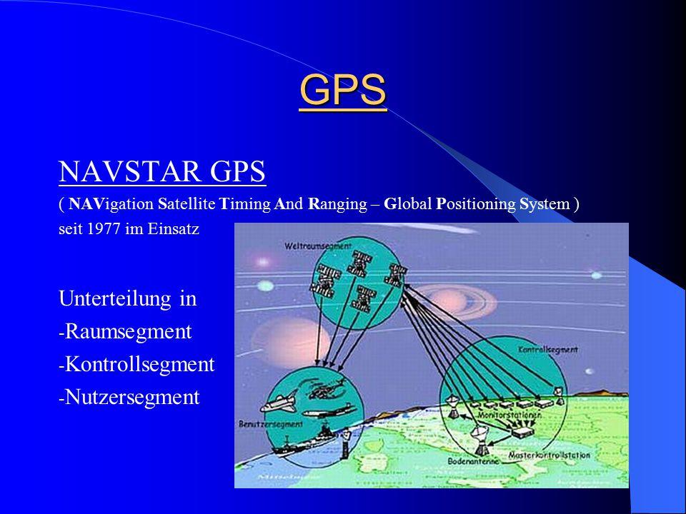 GPS NAVSTAR GPS Unterteilung in Raumsegment Kontrollsegment