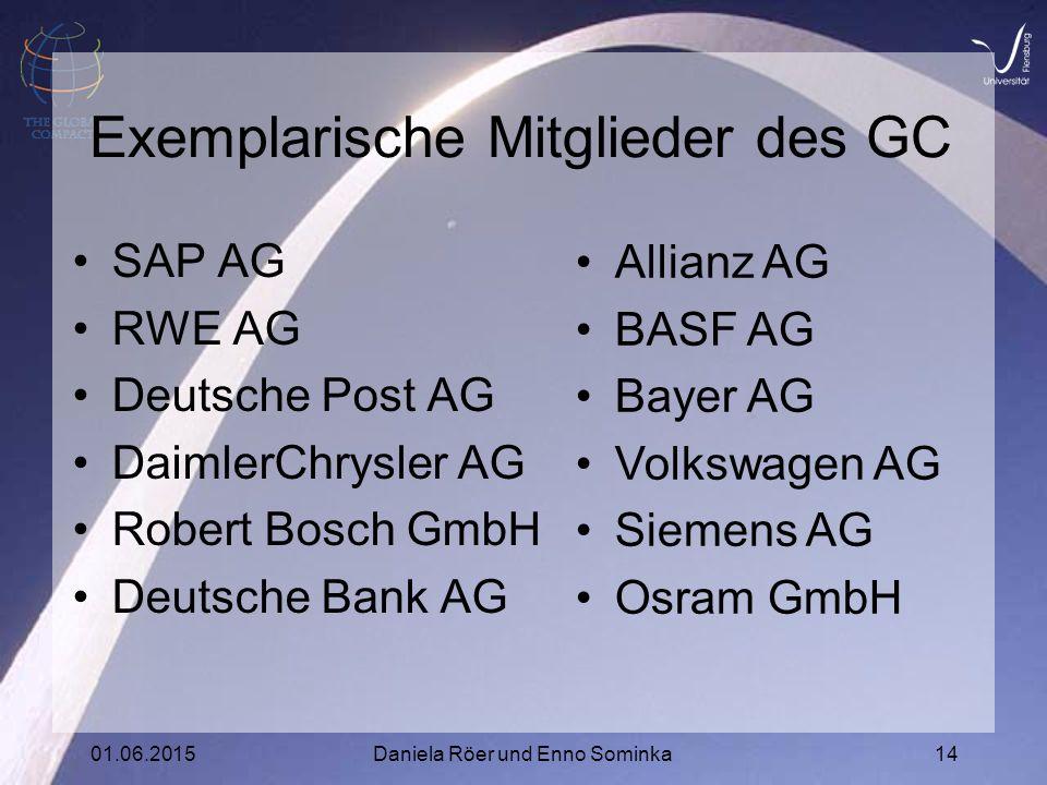 Exemplarische Mitglieder des GC