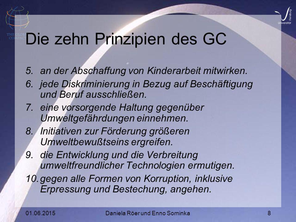 Die zehn Prinzipien des GC