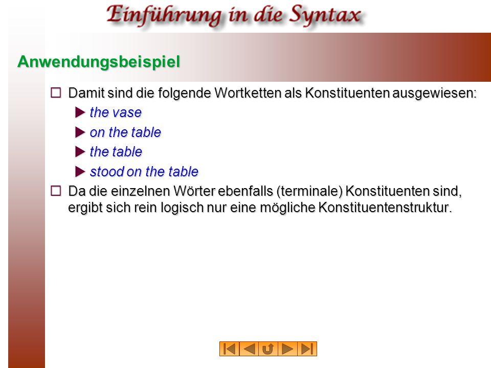 Anwendungsbeispiel Damit sind die folgende Wortketten als Konstituenten ausgewiesen: the vase. on the table.