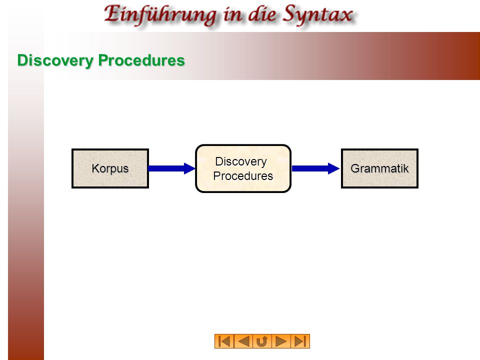 Discovery Procedures Discovery Procedures Korpus Grammatik