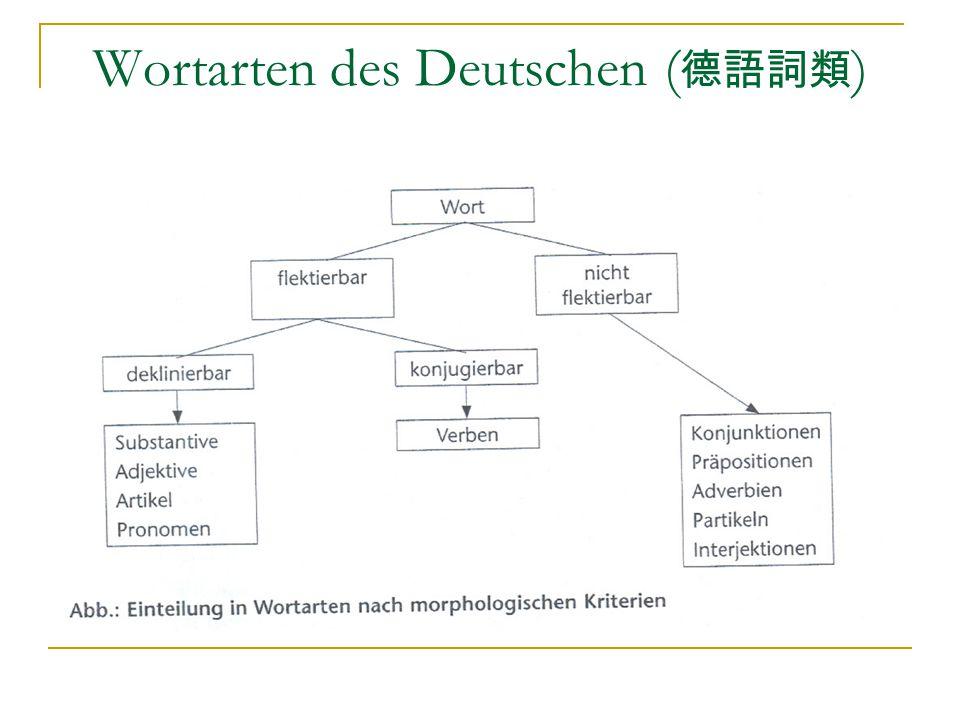Wortarten des Deutschen (德語詞類)