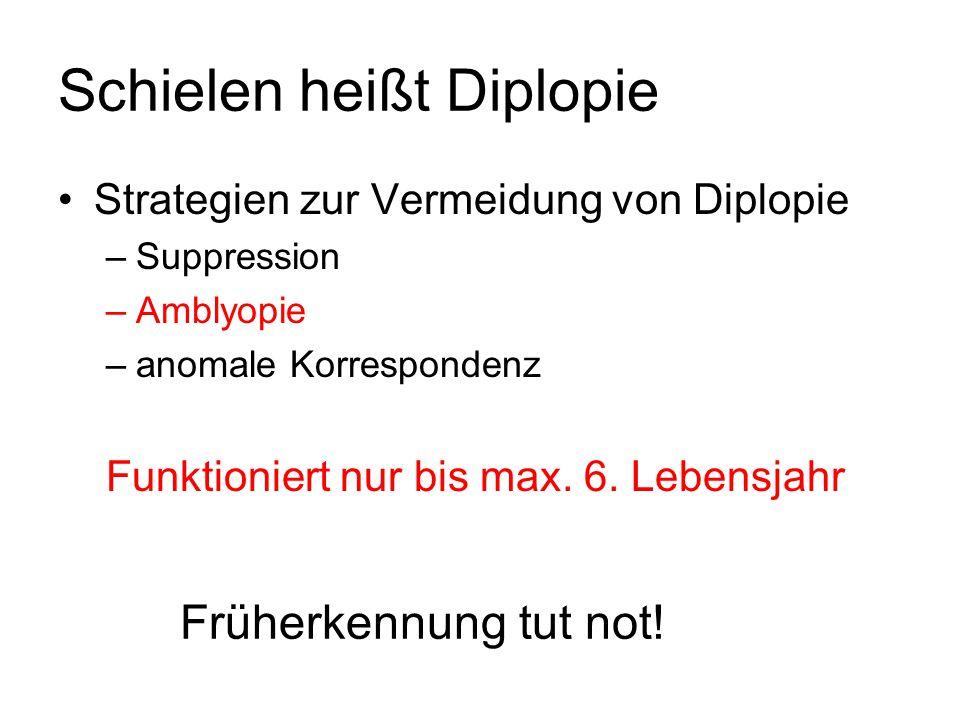Schielen heißt Diplopie
