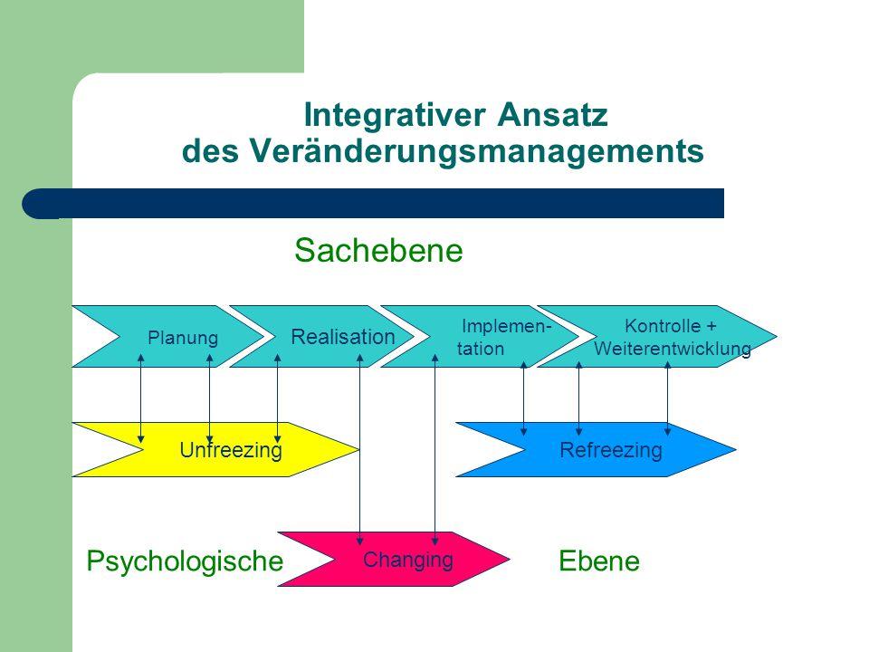 Integrativer Ansatz des Veränderungsmanagements