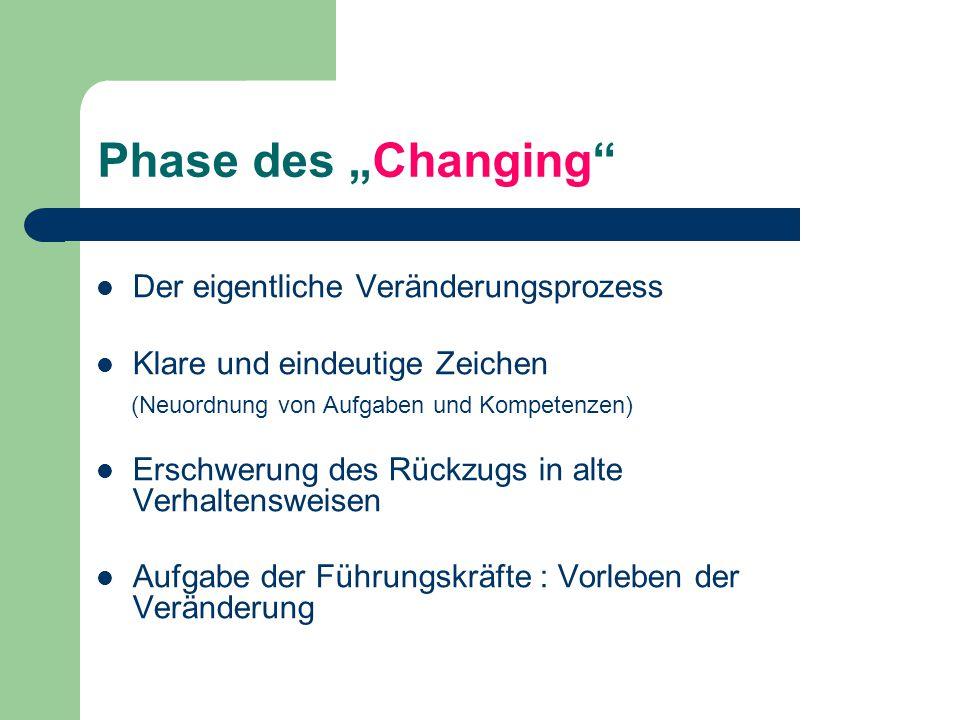 """Phase des """"Changing Der eigentliche Veränderungsprozess"""