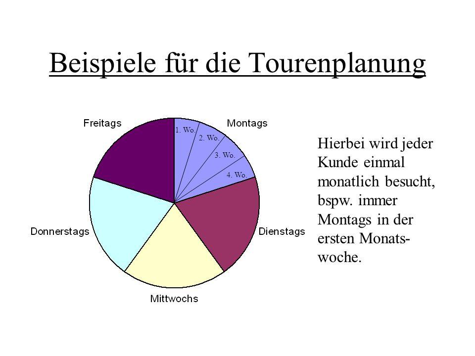 Beispiele für die Tourenplanung