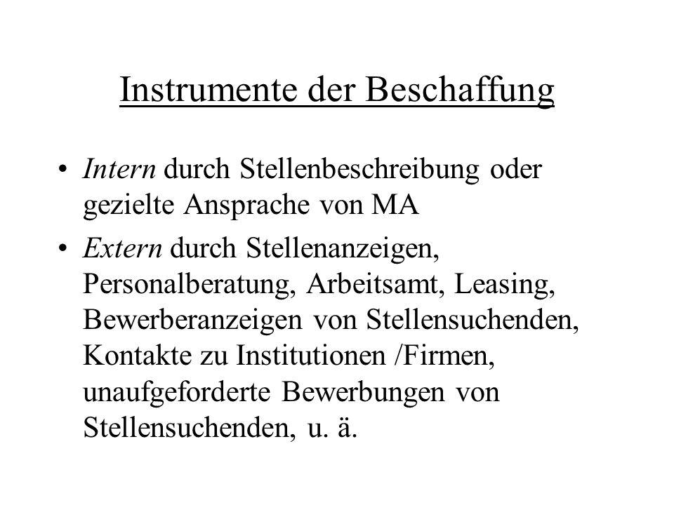 Instrumente der Beschaffung