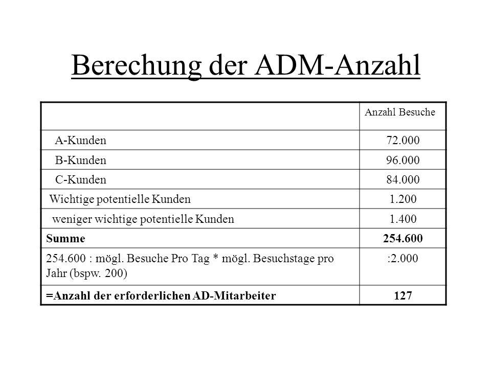 Berechung der ADM-Anzahl