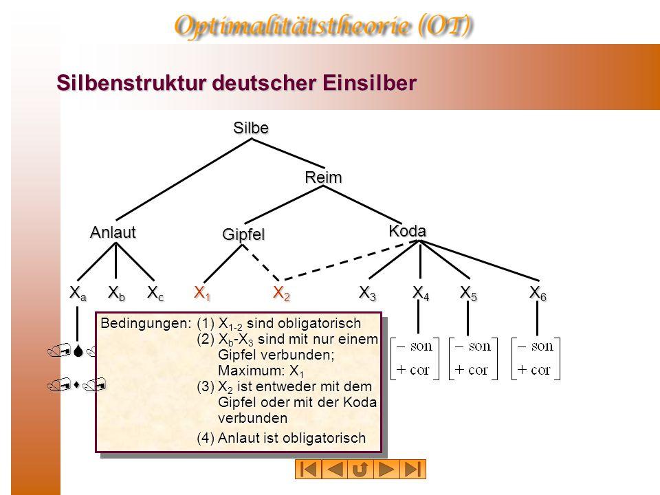 Silbenstruktur deutscher Einsilber