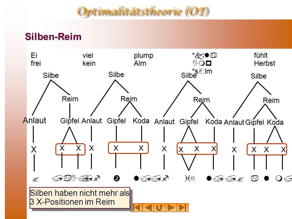 Silben-Reim Anlaut /a I/ /f  l/ /f iù l/ / a m/ l