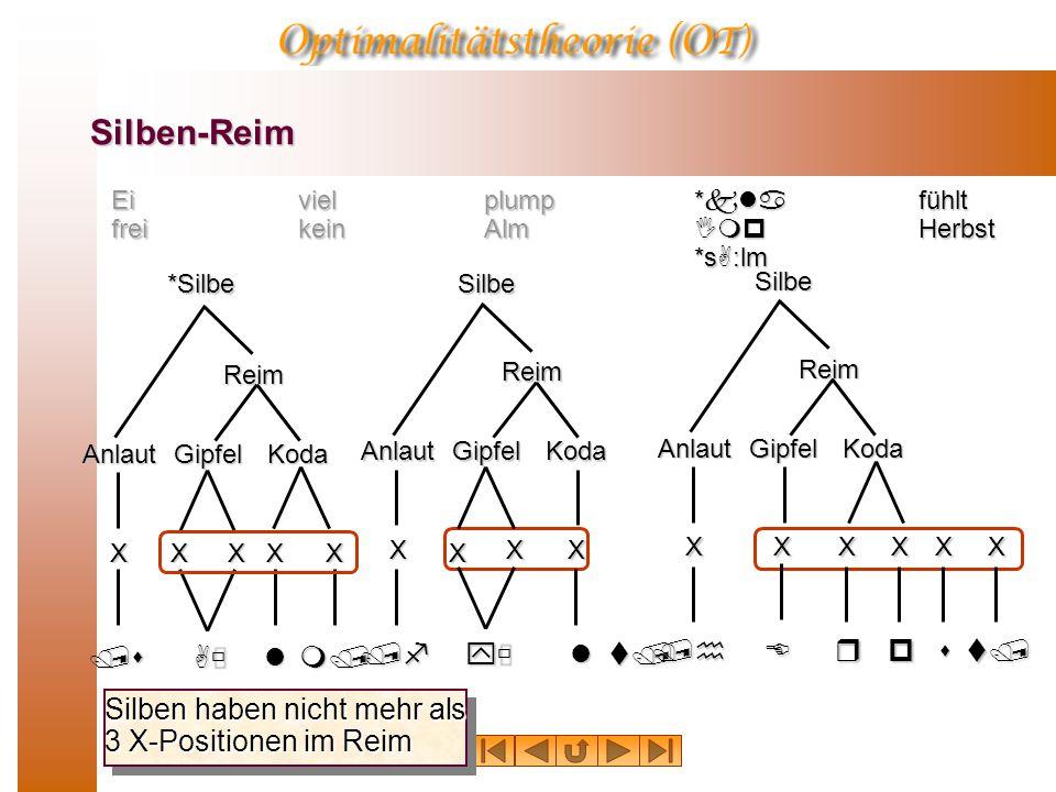 Silben-Reim /s Aù l m/ /f yù l t/ /h E r p s t/
