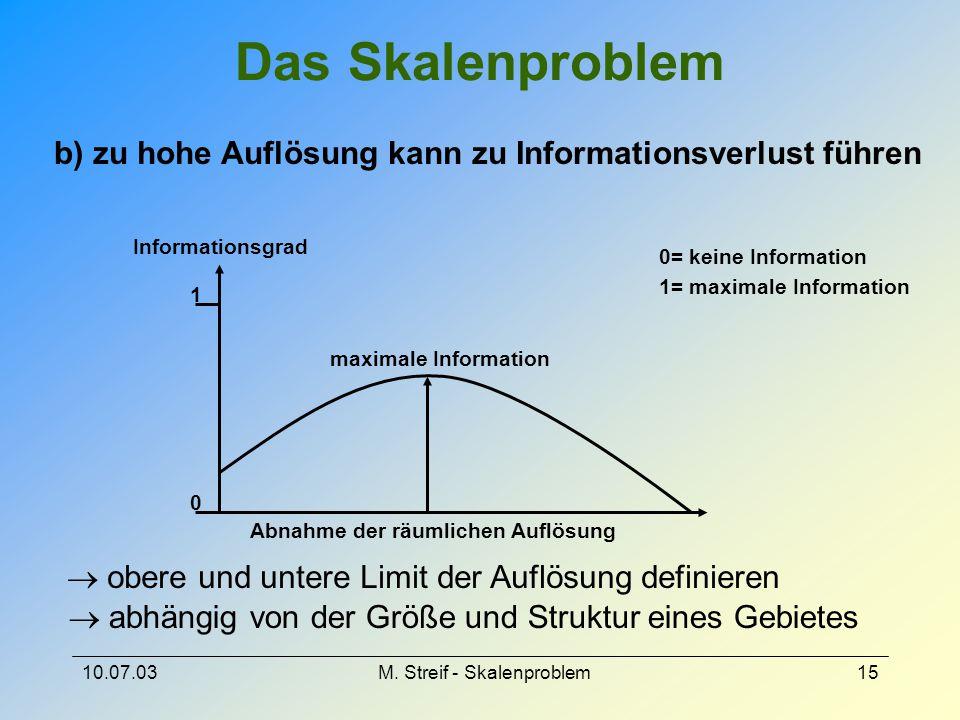 Das Skalenproblem b) zu hohe Auflösung kann zu Informationsverlust führen. maximale Information. 1.