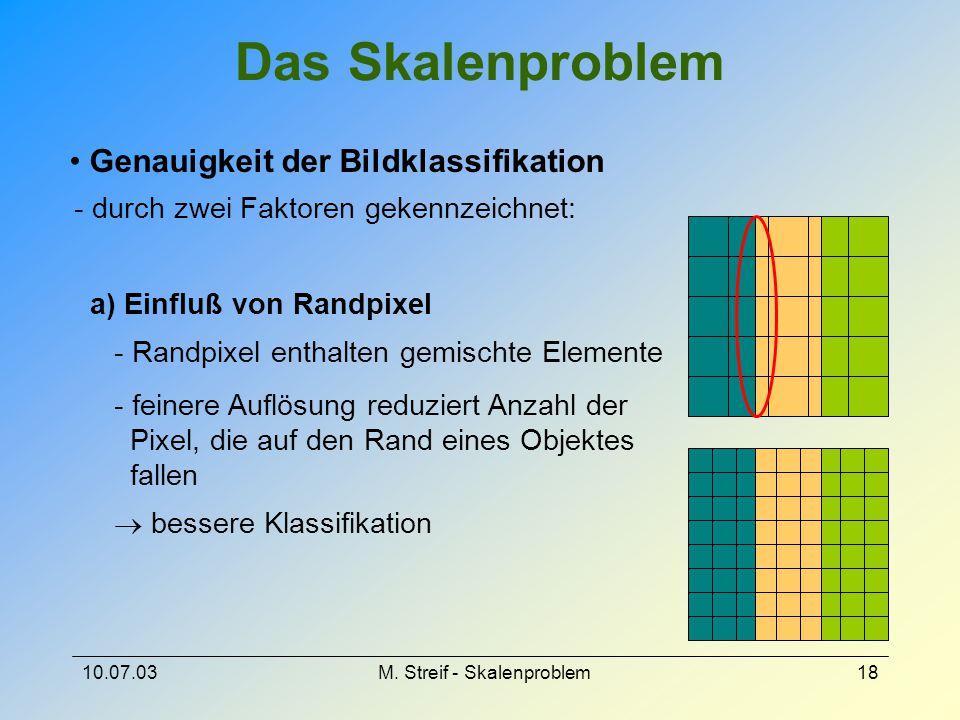 M. Streif - Skalenproblem