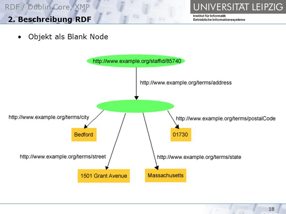 2. Beschreibung RDF Objekt als Blank Node