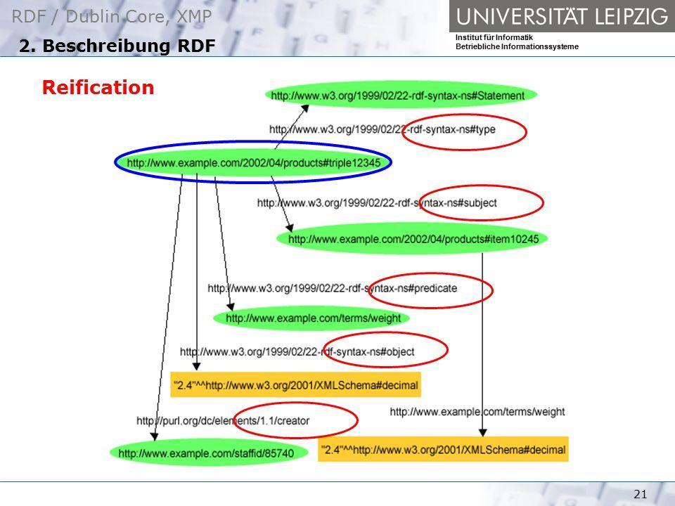 2. Beschreibung RDF Reification