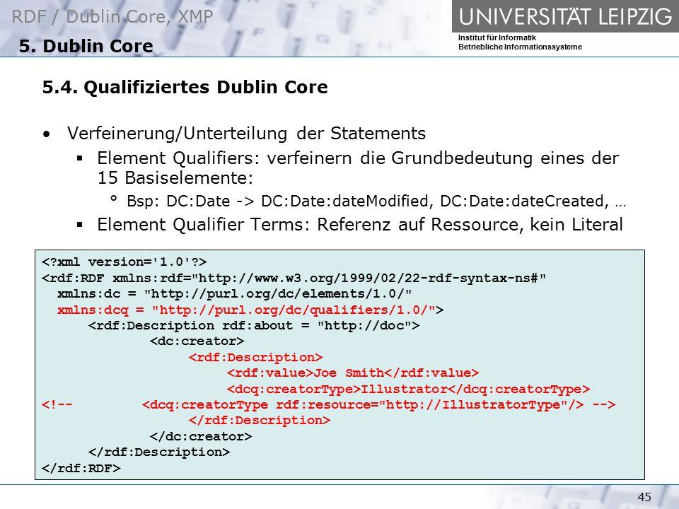 5.4. Qualifiziertes Dublin Core