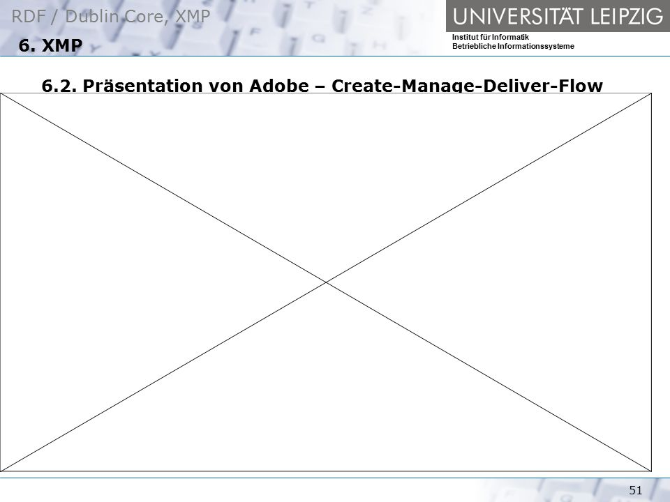 6. XMP 6.2. Präsentation von Adobe – Create-Manage-Deliver-Flow