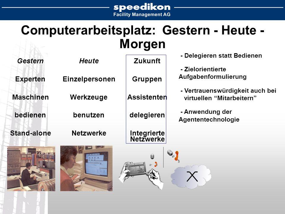 Computerarbeitsplatz: Gestern - Heute - Morgen Integrierte Netzwerke