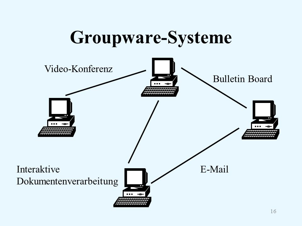 Groupware-Systeme Video-Konferenz Bulletin Board