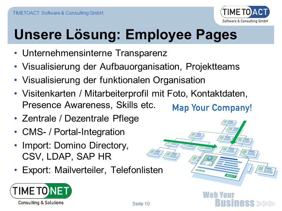 Unsere Lösung: Employee Pages